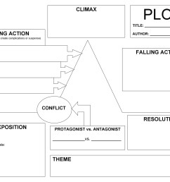 free plot diagram template 36 [ 1087 x 845 Pixel ]