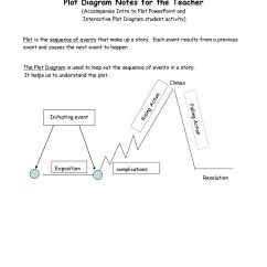 Plot Diagram Activity 2000 Vw Jetta Fuse 45 Professional Templates Pyramid Template Lab Free 41