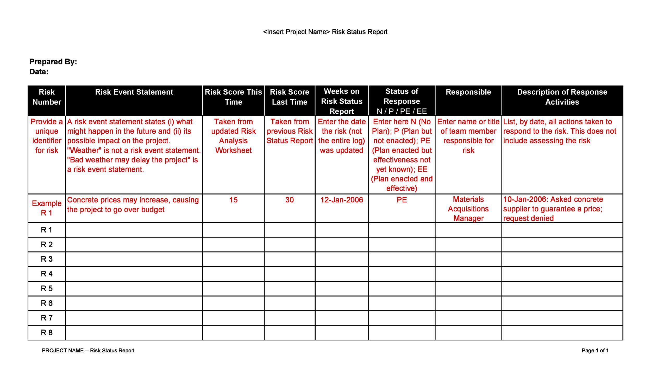 39 Free Riskysis Templates Risk Assessment Matrix