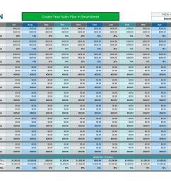 free sales plan template 05 [ 2008 x 1337 Pixel ]
