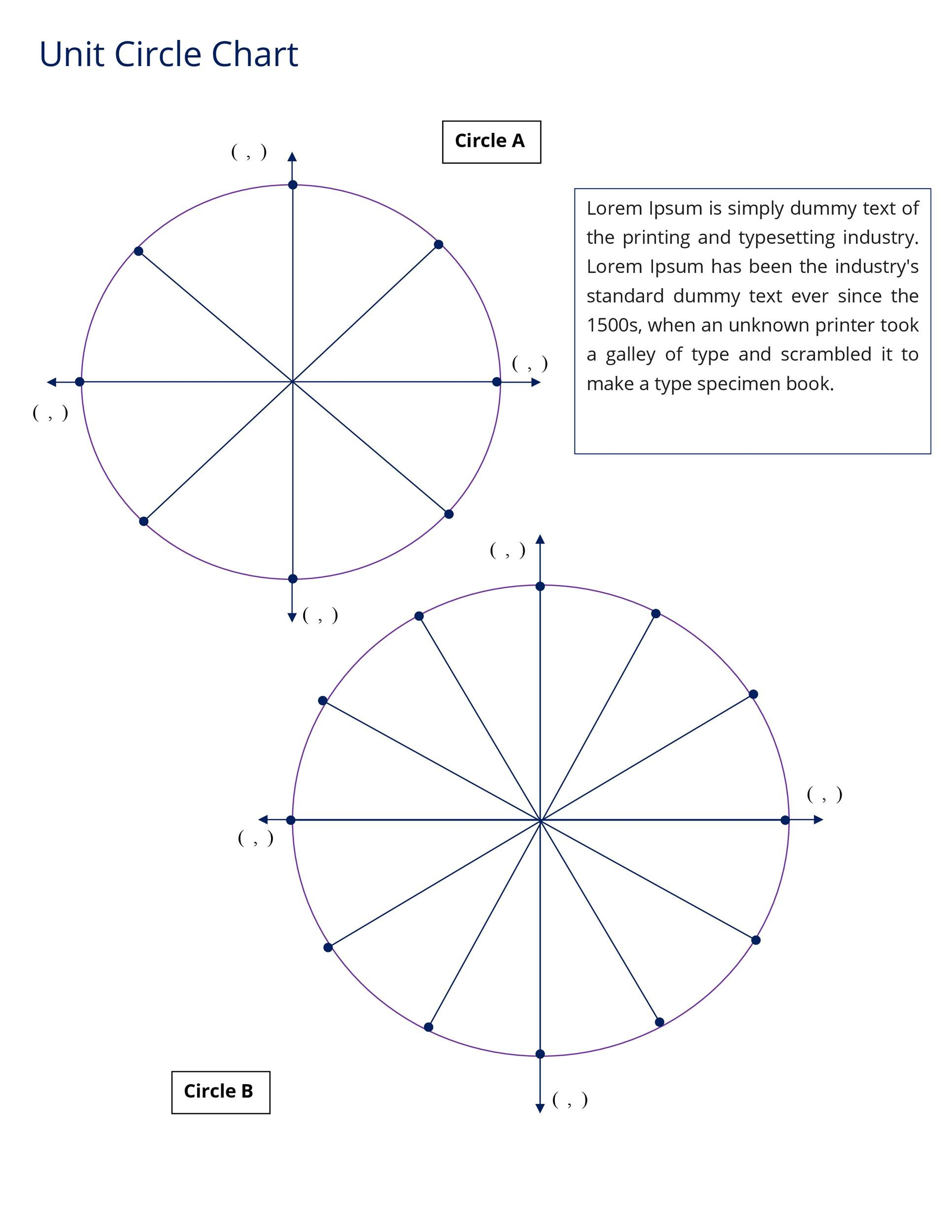 Printable Blank Unit Circle Chart