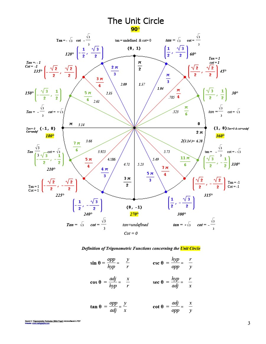 hight resolution of 42 printable unit circle charts diagrams sin cos tan cot etc unit circle diagram in degrees