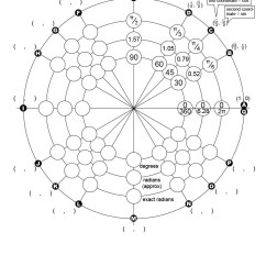 360 Degree Circle Diagram Turn Signal Relay Wiring 42 Printable Unit Charts Diagrams Sin Cos Tan Cot Etc Free Chart 21