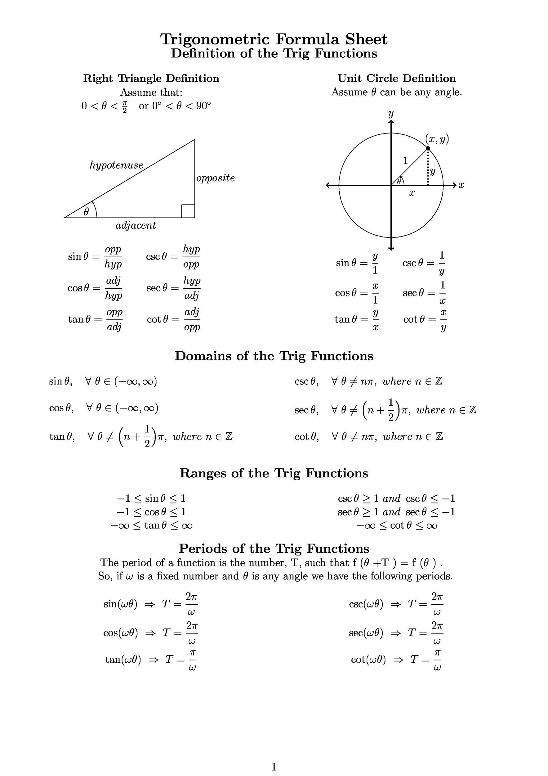 42 Printable Unit Circle Charts & Diagrams (Sin, Cos, Tan