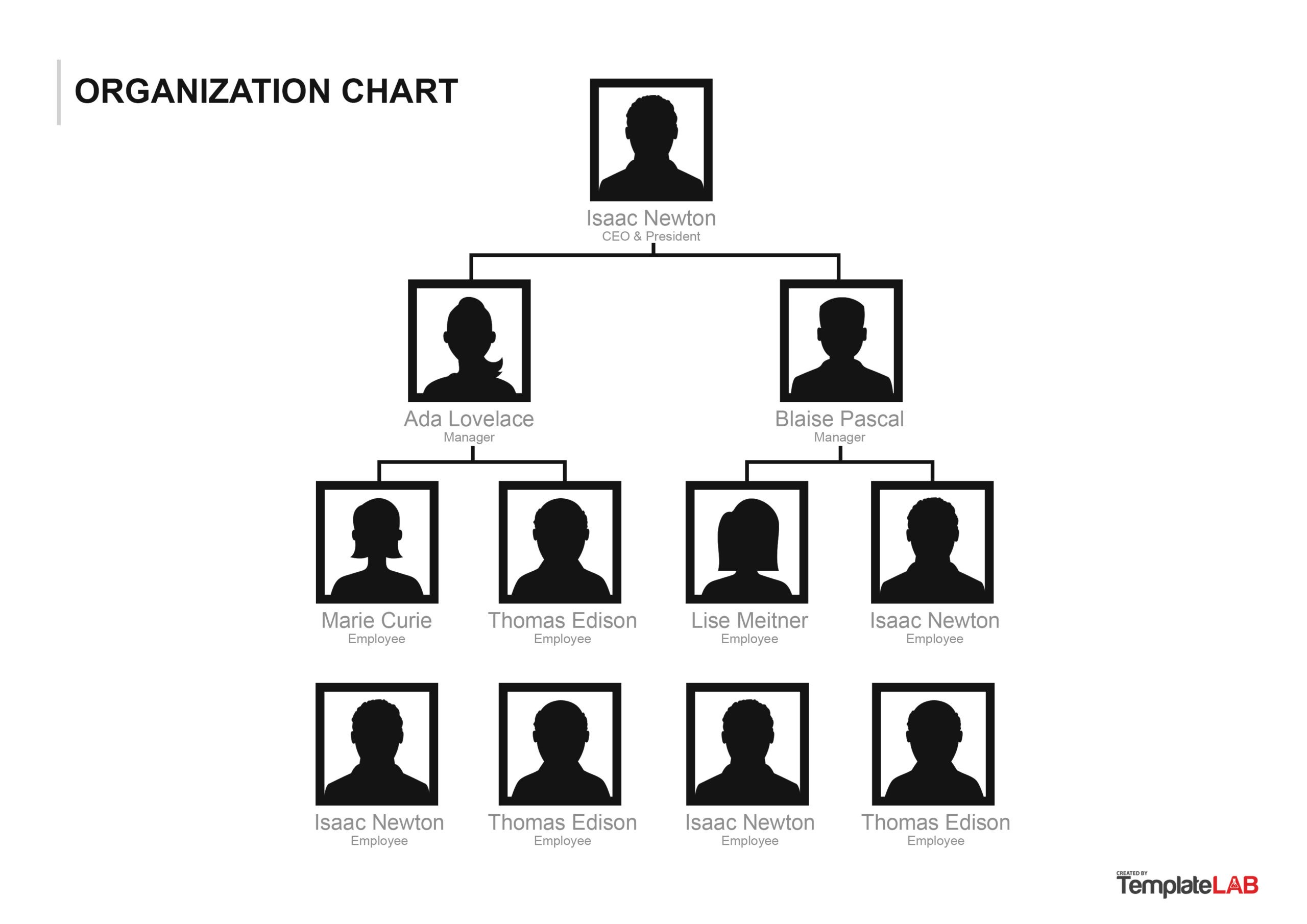 41 Organizational Chart Templates (Word, Excel, PowerPoint