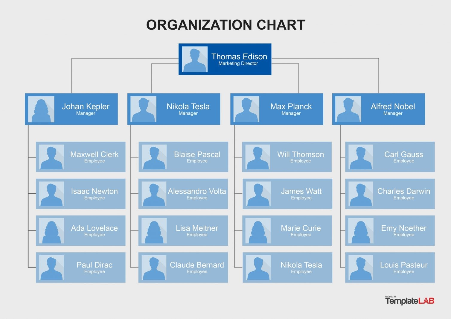 hight resolution of free organization chart template 8