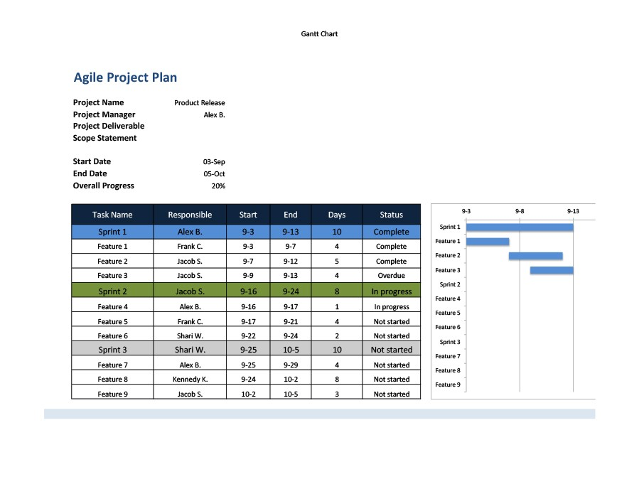 Product and service reviews are conducted independently by our editorial team, but we sometimes make money when you click on l. 50 Free Multiple Project Tracking Templates Excel Word Á… Templatelab