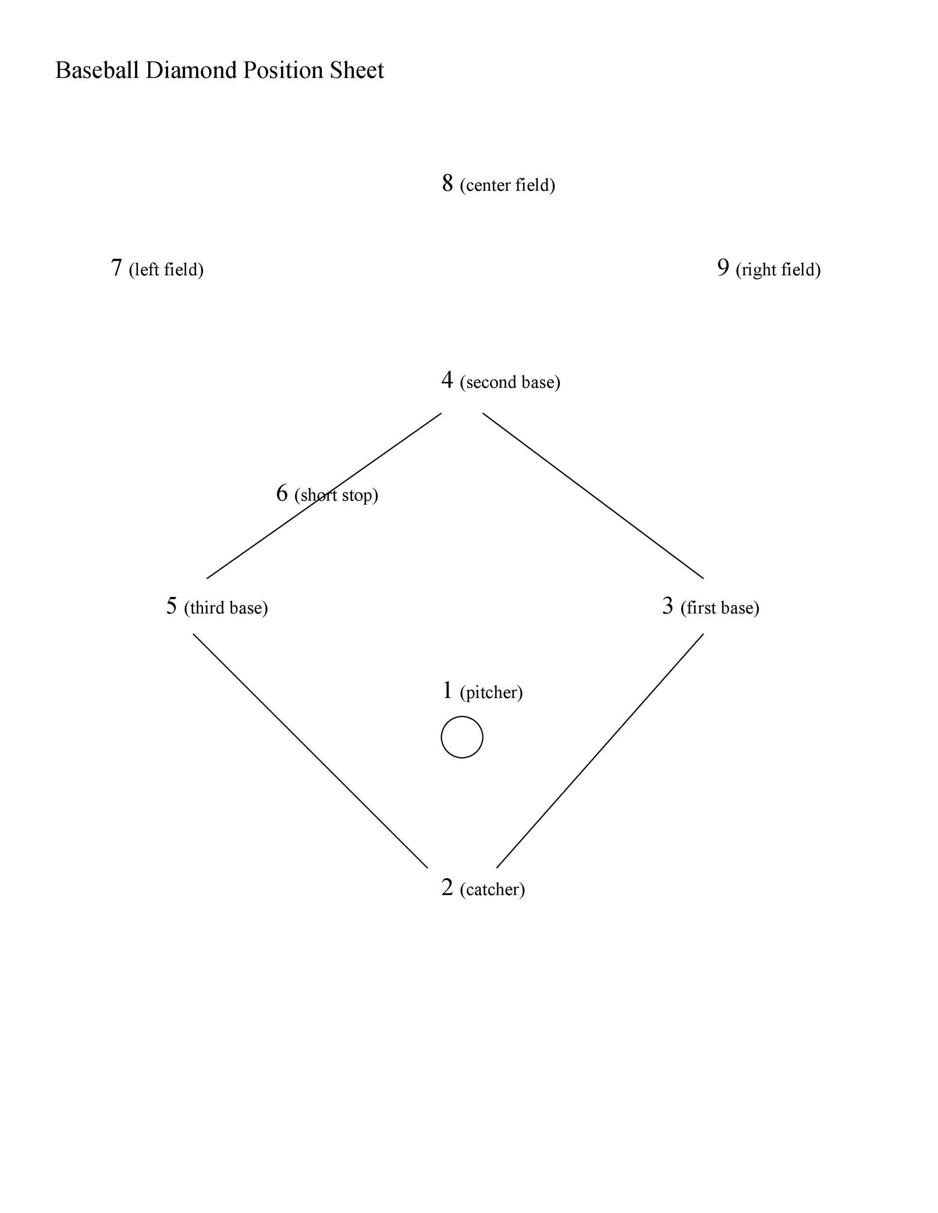 Best Baseball Printable