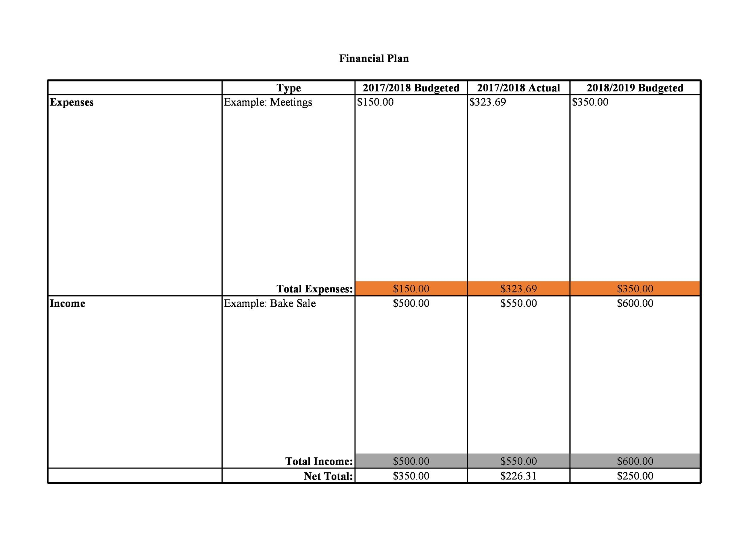 50 Professional Financial Plan Templates Personal