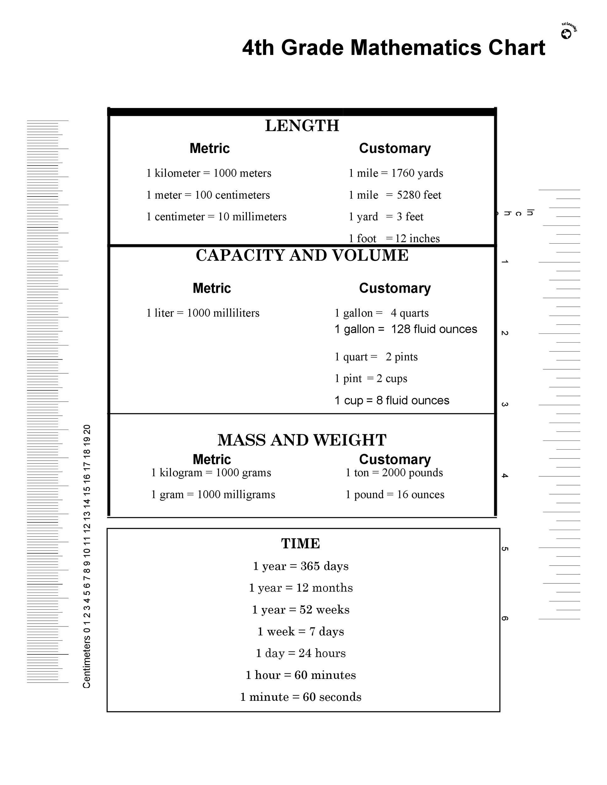 hight resolution of liquid capacity chart - The future
