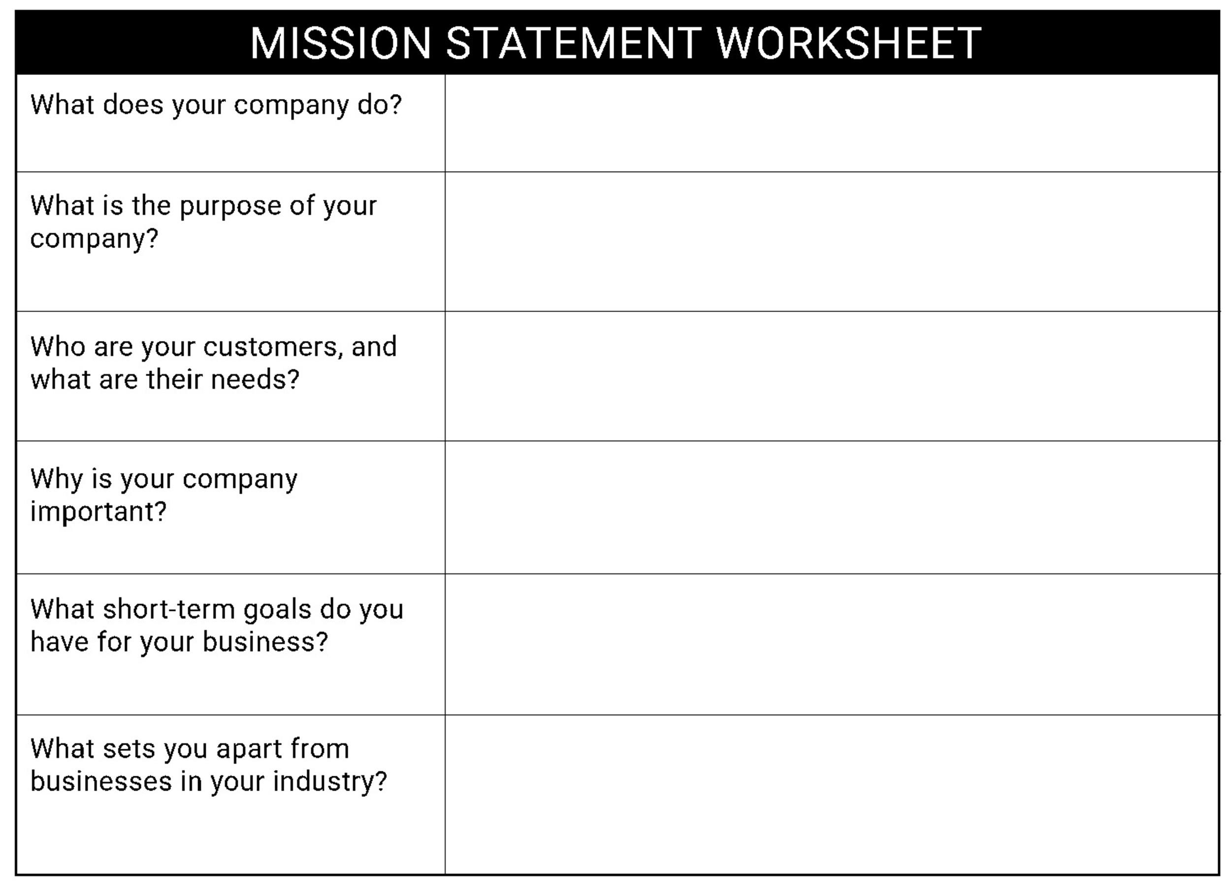37 Inspiring Mission Statement Templates Business Or