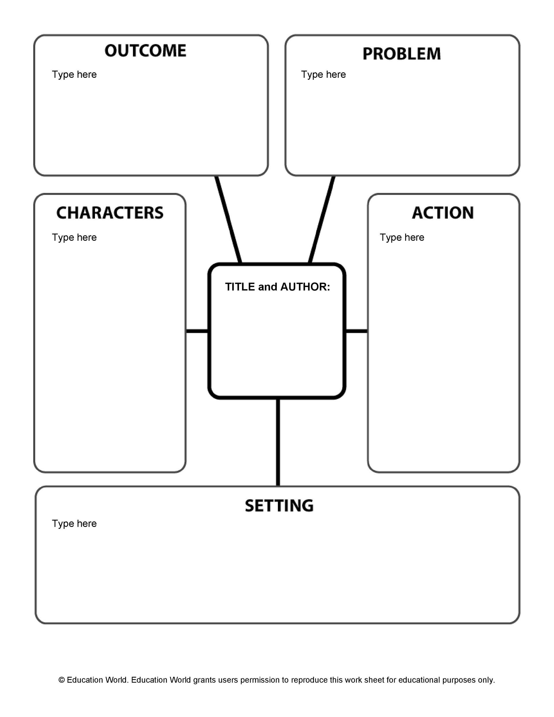 hight resolution of 41 Free \u0026 Printable Story Map Templates PDF / Word ᐅ TemplateLab