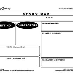 41 Free \u0026 Printable Story Map Templates PDF / Word ᐅ TemplateLab [ 1932 x 2500 Pixel ]