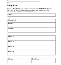 41 Free \u0026 Printable Story Map Templates PDF / Word ᐅ TemplateLab [ 2500 x 1932 Pixel ]