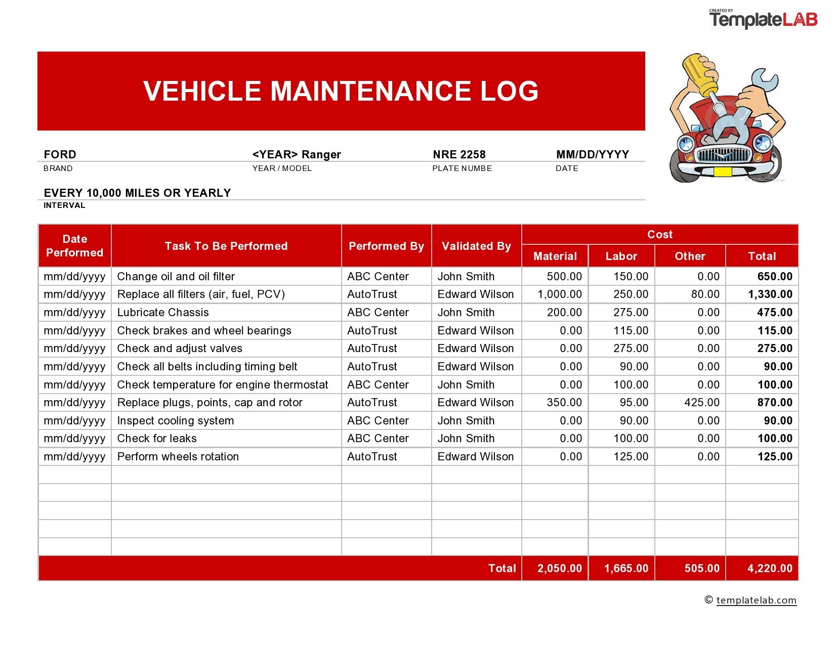 Any guarantee related issues for an auto can be effectively taken care of in the event that you keep up an impeccable log book for it. 43 Printable Vehicle Maintenance Log Templates Á… Templatelab