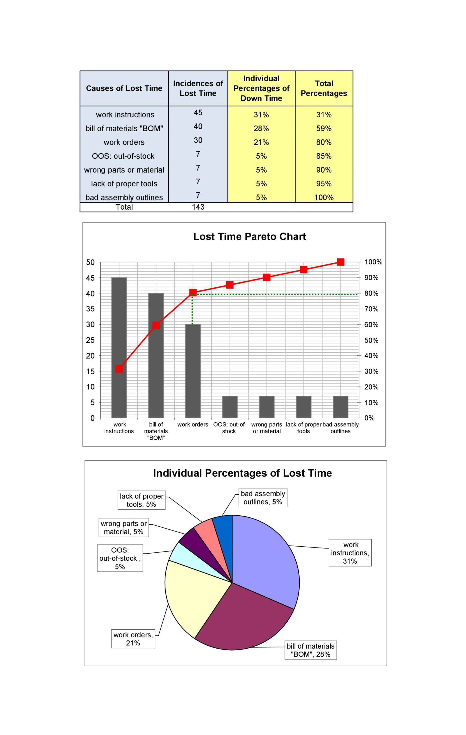 45 Free Pie Chart Templates Word Excel Amp Templatelab