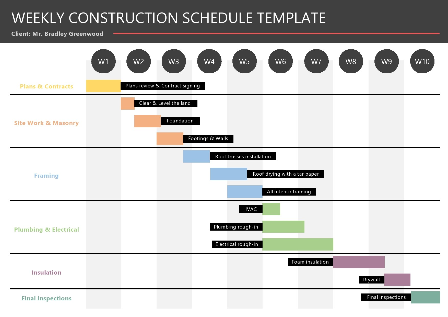 · electrical panel schedule pdf kesal. 23 Construction Schedule Templates In Word Excel Á… Templatelab