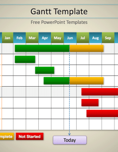 Gantt chart is one of the most important way to reflect your production process and flow required data in  professional manner also templates excel powerpoint pdf google sheets rh templatesp