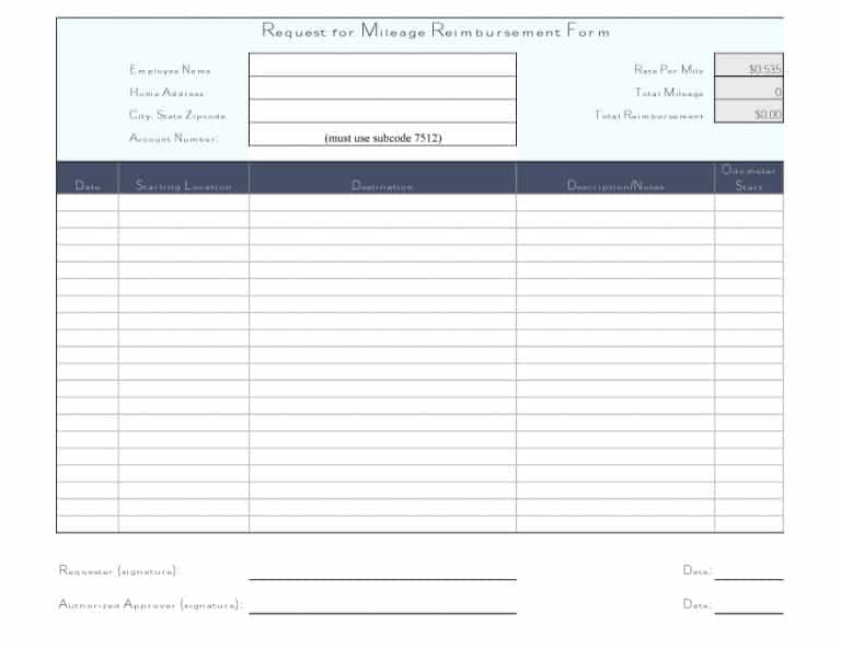 Free Reimbursement Form Templates-Word, Excel, Pdf – Template Section
