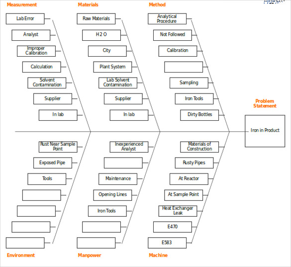 Free Fishbone Diagram Template   Blank Word Excel  Template Section