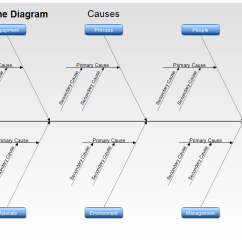 Fishbone Diagram Template Excel Free Mpls Network Visio 12 Blank Word Section