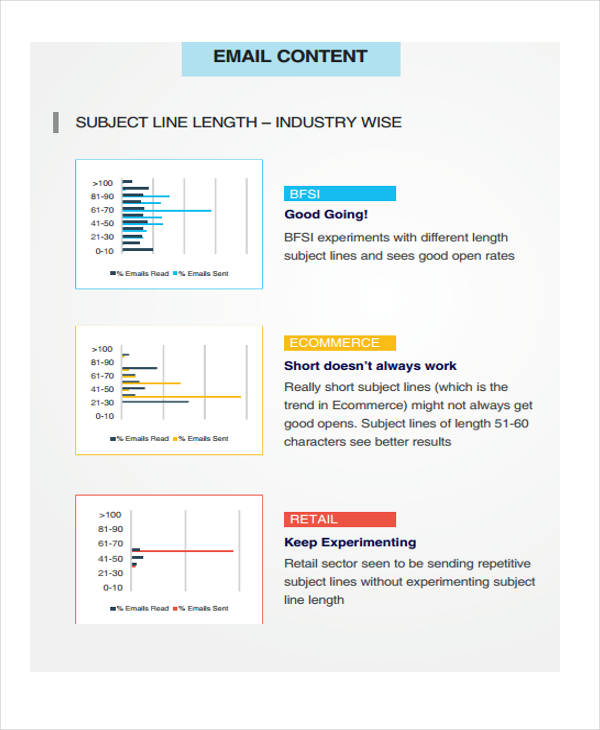 Marketing Report Template, Marketing Report Template Excel, Marketing Report Template Word, Monthly Marketing Report Template, Weekly Marketing Report Template