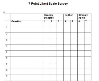 Likert Scale Template, Free Likert Scale Template, Likert Scale Survey Template, Likert Scale Template Word, Likert Scale Template Excel, 5 Point Likert Scale Template, 7 Point Likert Scale Template