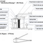 Design-For-Six-Sigma-Illustration-150×150