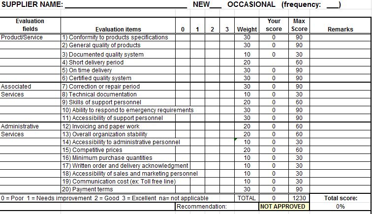 dfma template vendor scorecard supplier evaluation form