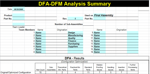 DFADFM-Analysis-620×306