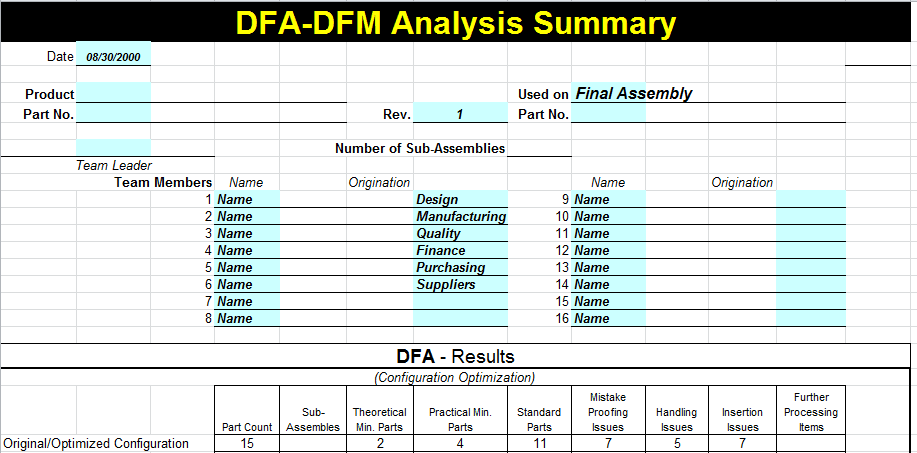 DFA DFM Analysis Worksheet for Microsoft Excel