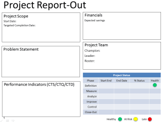 multi generational project plan template - project gate checklist for microsoft excel
