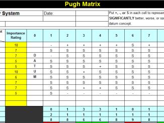 Pugh Matrix Template