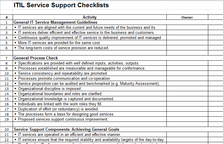 Itil checklist and process template for Itil release management plan template