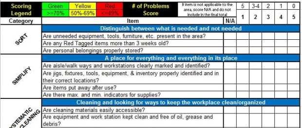 Lean Six Sigma 5S Checklist for Microsoft Excel