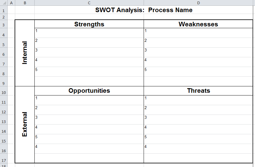 Swot analysis template for microsoft excel for Microsoft kb article template