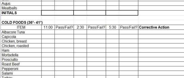 HACCP Checklist Template for Microsoft Excel