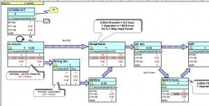 Value Stream Map Template for Microsoft Excel