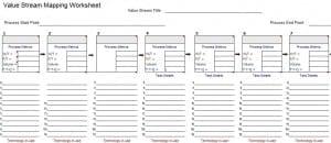 VSM Template for Microsoft Excel