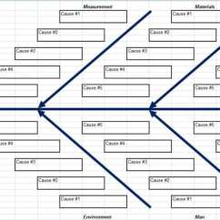 Fishbone Diagram Template Word 2002 Pt Cruiser Stereo Wiring Try This For Excel