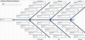Try this Fishbone Template for Excel