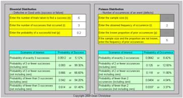 Binomial and Poisson Probability