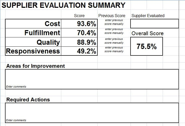 Supplier Evaluation Scorecard Download for Microsoft Excel