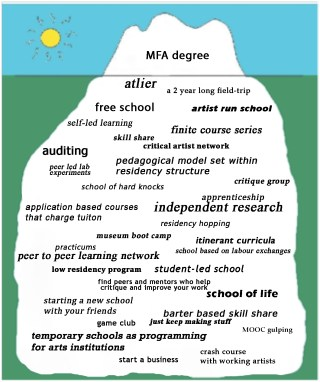 iceberg-for-alternative-art-school