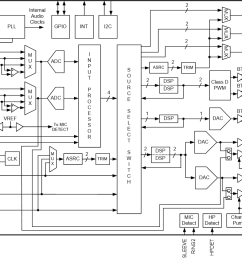 multichannel codec headphone amp analog mic [ 1354 x 840 Pixel ]