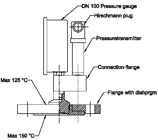 Analogue pressure gauge with pressure transmitter, 4-20 mA