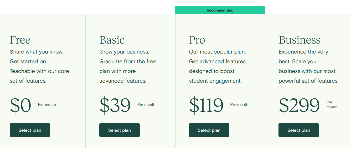 Teachable pricing plans compared to that of MemberPress Courses.