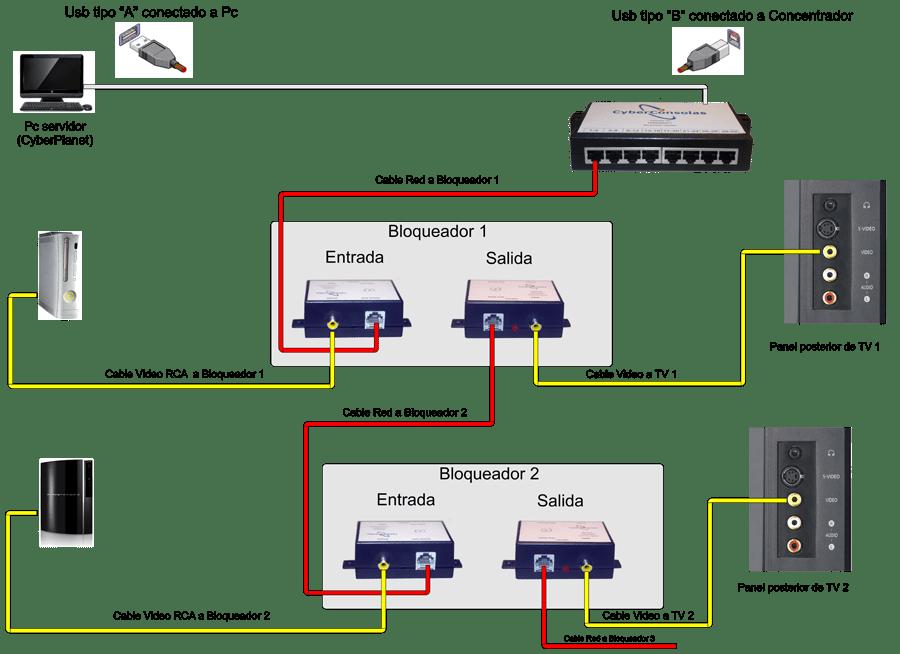 bell hd satellite wiring diagram mitsubishi triton ecu hdmi to rca diagram, hdmi, get free image about