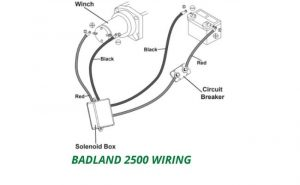 Badland Winch Wiring Diagram For All Types of Badland Winches