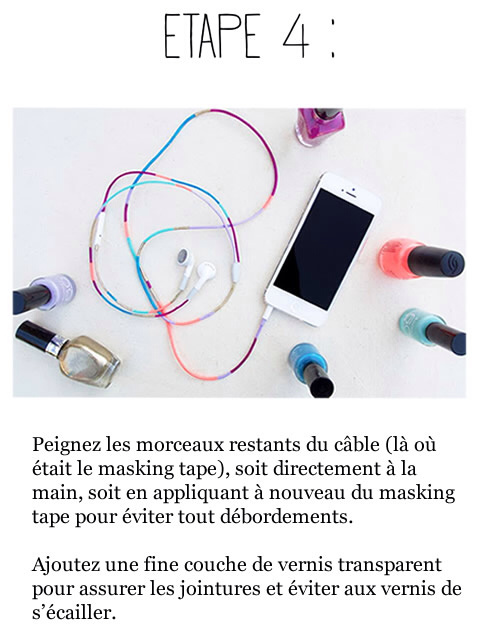 DIY fil d'écouteurs